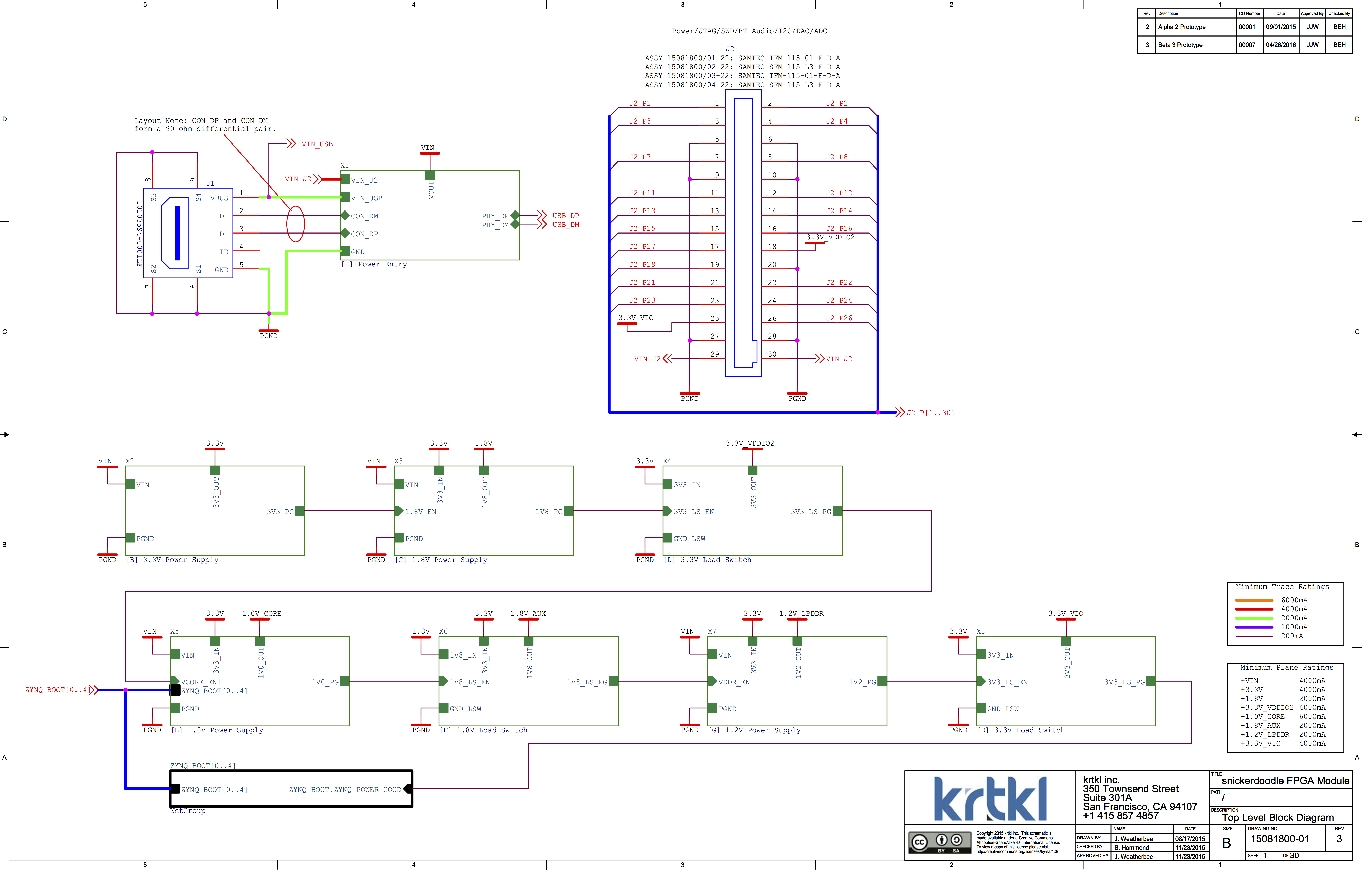 Doentation | krtkl on usb charger schematic, usb to serial cable pinout, usb circuit schematic, usb controller schematic, usb pin out schematic, usb splitter schematic, usb cable schematic, usb switch schematic, mini usb schematic, wireless mouse schematic, usb power schematic, usb schematic symbol, usb to ethernet cable pinout, micro usb schematic, usb wire, ps2 to usb schematic, usb diagram, usb 2.0 schematic, usb keyboard schematic, usb port schematic,