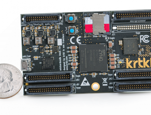 krtkl snickerdoodle Leverages Samtec Tiger Eye™ Interconnect for Improved Reliability
